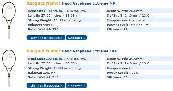 head_graphene_extreme